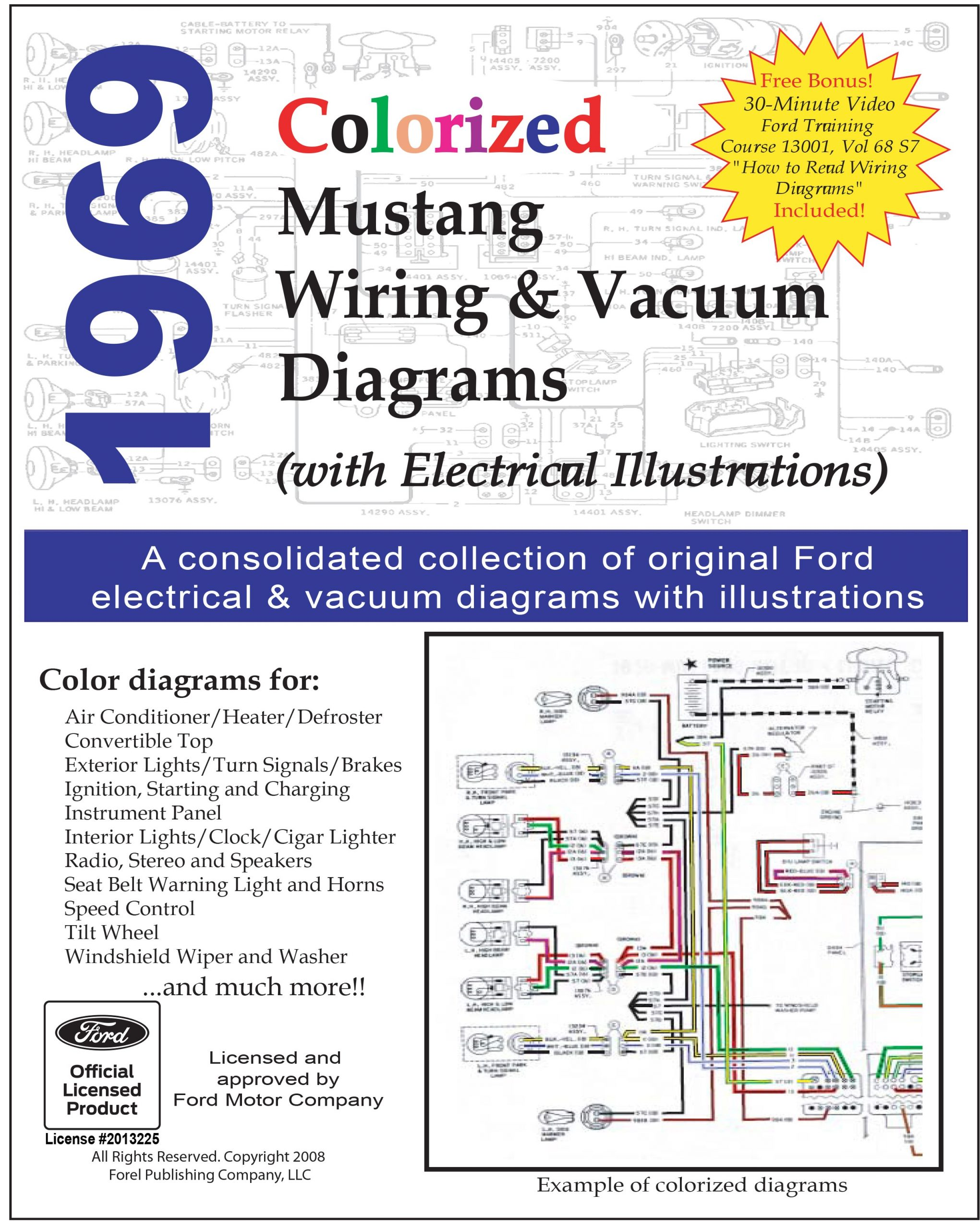 Diagram  1970 Ford Mustang Wire Diagram Color Full